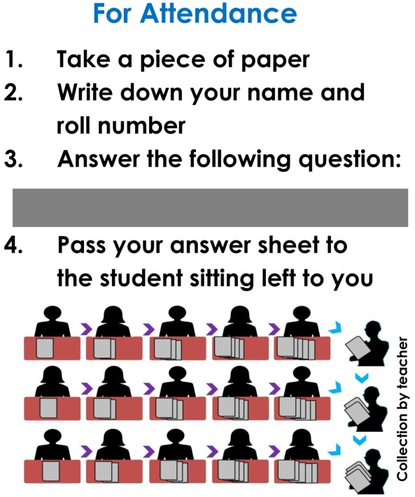 Figure 2. <b>Instruction shown on a PowerPoint slide for attendance collection</b>
